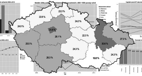 Porod s polohou koncem pánevním v ČR – neoprávněná indikace nebo falšování údajů?